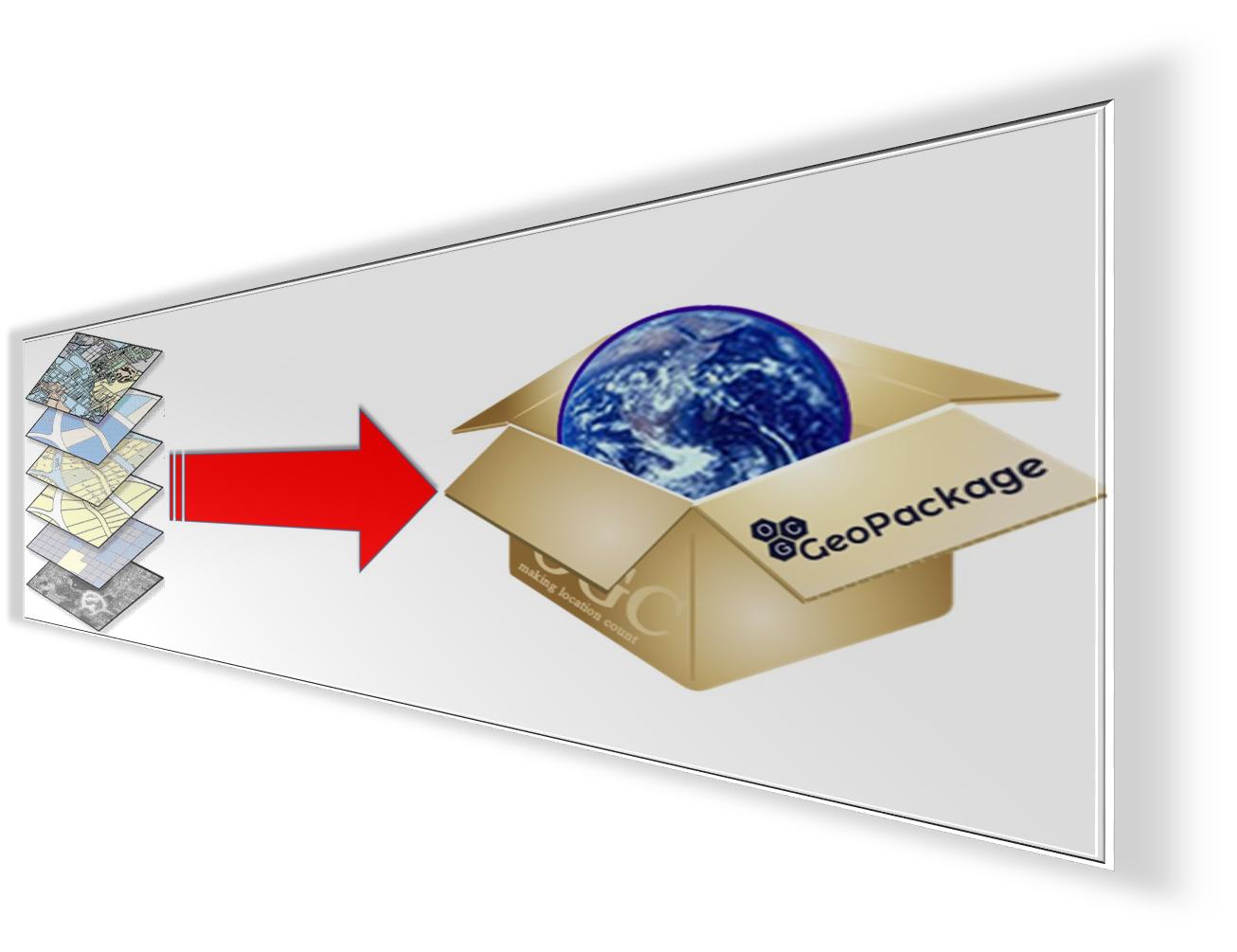 """""""GeoPackage"""", un formato abierto para almacenar información geoespacial."""